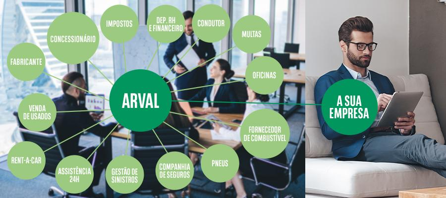 Arval Outsourcing Solutions